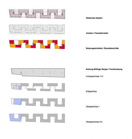 Geschäftshaus München-Laim, Piktogramme