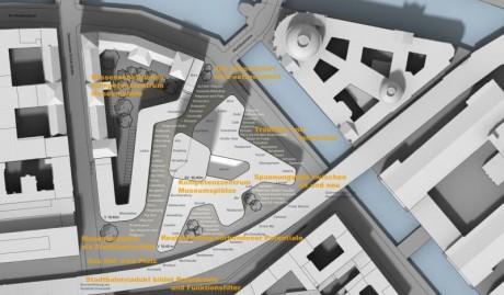 Museumshöfe Berlin, Lageplan - Konzept