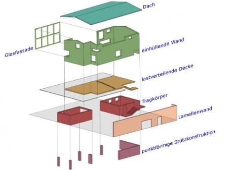 Neubau Wohnhaus Boßert, Axonometrie